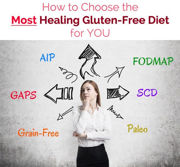 healing gluten free diet